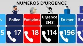 Les numéros d'urgences à connaître